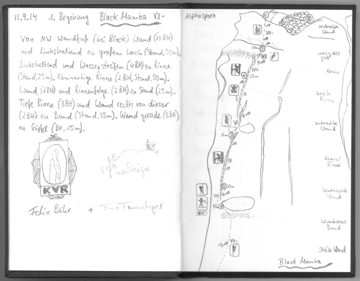 Wegbeschreibung und Topo Skizze